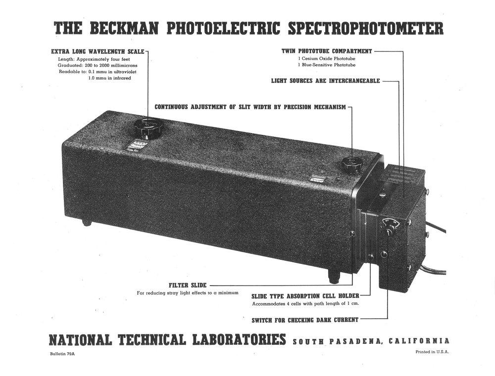 Beckman DU Original Advertisement